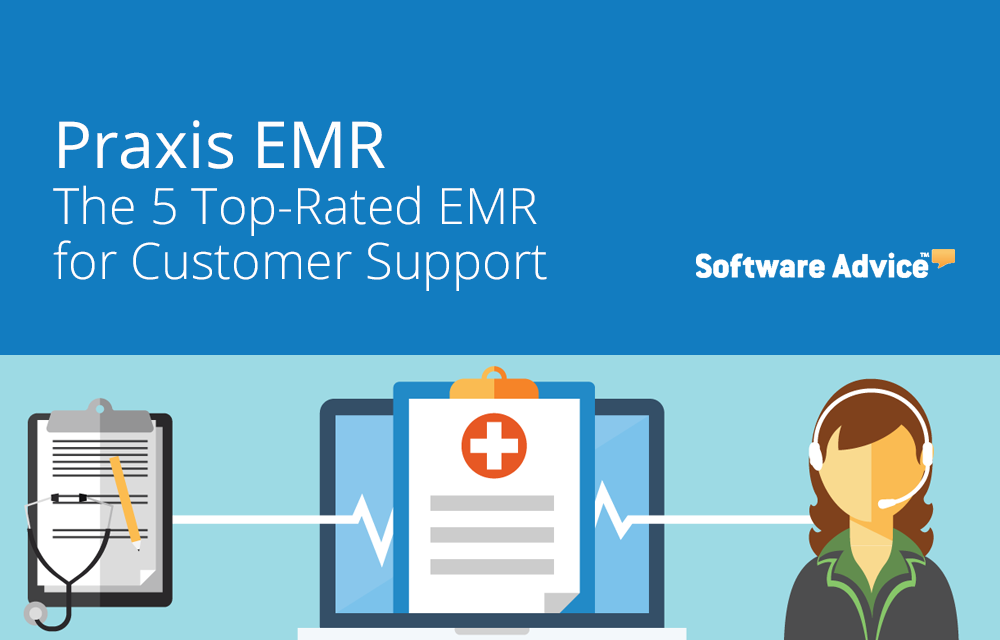 Praxis EMR - The 5 Top-Rated EMRs for Customer Support