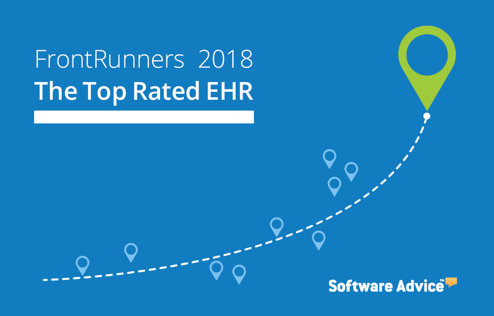 Software Advice Ranks Praxis #1 in EHR Usability