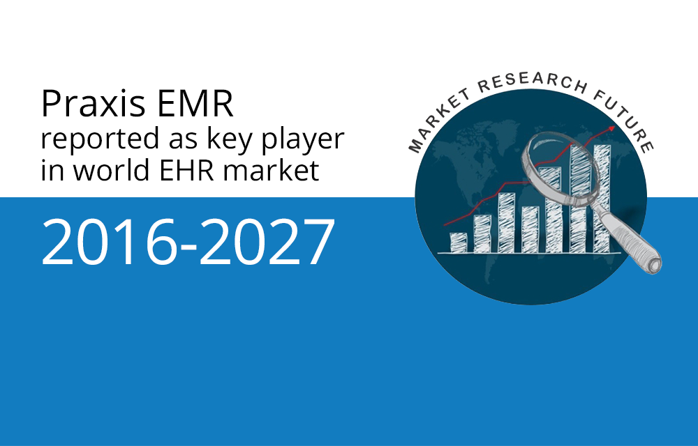 Global EHR-EMR Market Overview reports that Praxis has been and will remain a  key player in the world EHR market from 2016 to 2027.